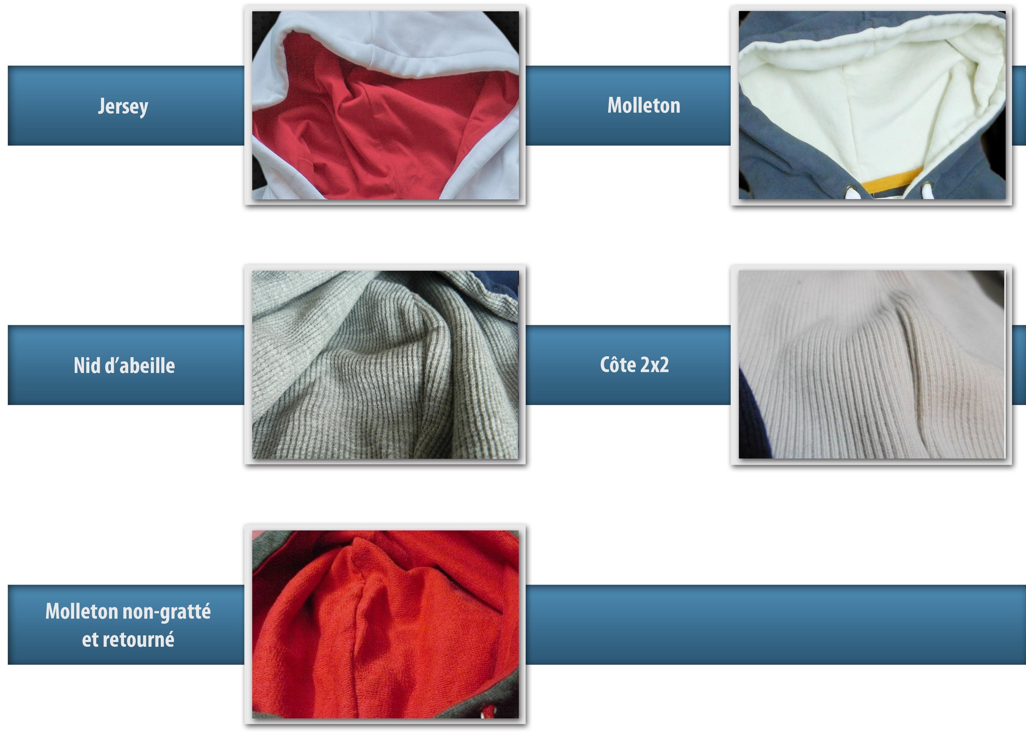 differents types de tournevis les pigments et la vision des couleurs fiche de cours les noms. Black Bedroom Furniture Sets. Home Design Ideas
